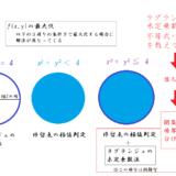 条件式が不等式なのにラグランジュ未定乗数法を使えと言われた